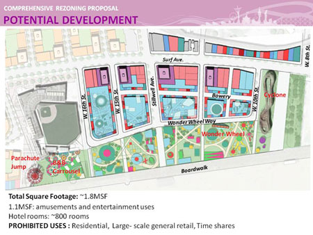 <i>From City Planning's Coney Island Redevelopment Plan</i>