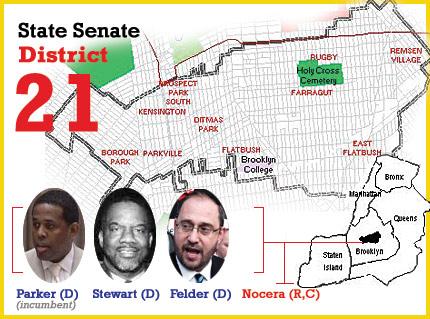 senate 21 Kevin Parker, Kendall Stewart, Simcha Felder