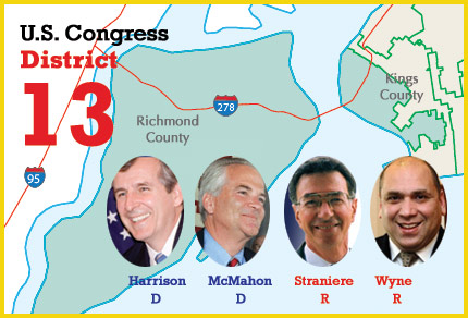 US Congressional race, District 13, Staten Island Divisions