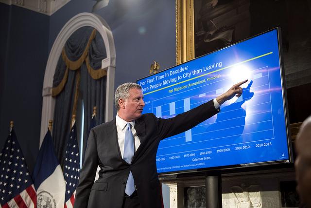 de blasio budget presentation fy 17