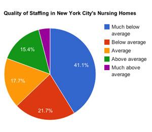 Nursing Home Administrator License Lookup