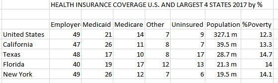 health insurance coverage1