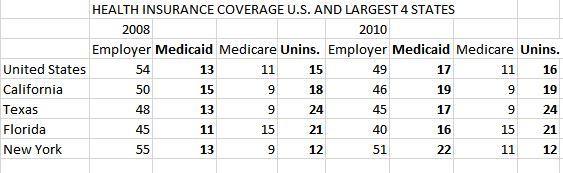 health insurance coverage2