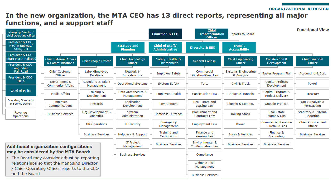 mta ceo direct