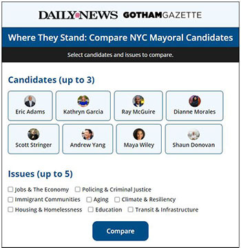 Where They Stand: Compare NYC Mayoral Candidates On The Issues