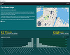 Gotham Gazette: In Boston Budget App, A Model for New York